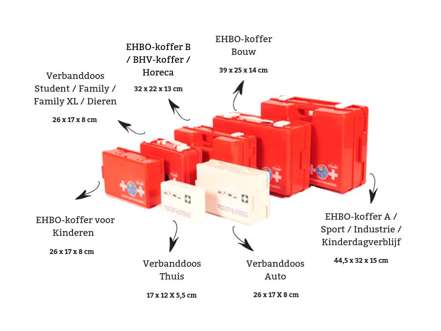 Overzicht formaten EHBO-koffers met afmetingen
