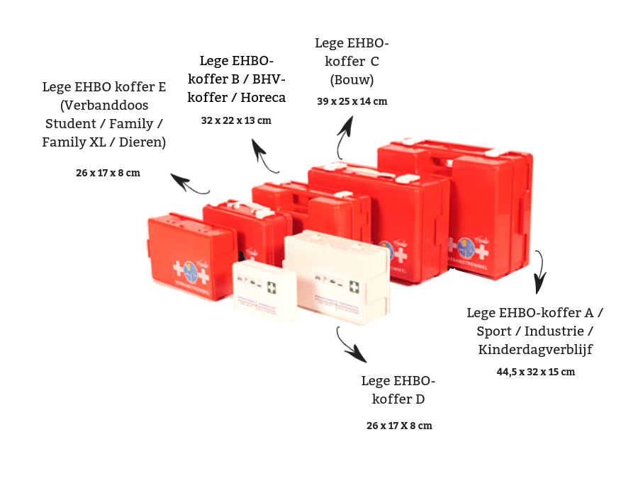 Overzicht formaten lege EHBO-koffers met afmetingen