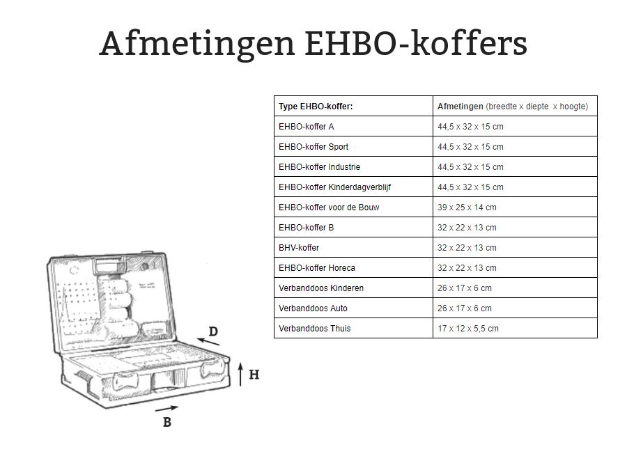 Verschil EHBO-koffers afmetingen